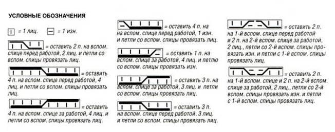 Условные обозначения вязания спицами косы по схеме 21